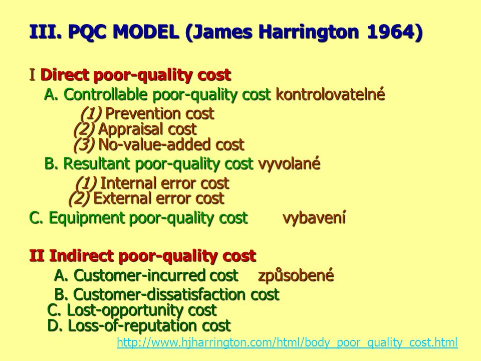 III. PQC MODEL (James Harrington 1964) I Direct poor-quality cost A.