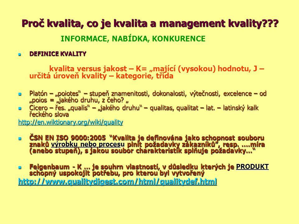 """Proč kvalita, co je kvalita a management kvality??? INFORMACE, NABÍDKA, KONKURENCE DEFINICE KVALITY DEFINICE KVALITY kvalita versus jakost – K= """"majíc"""