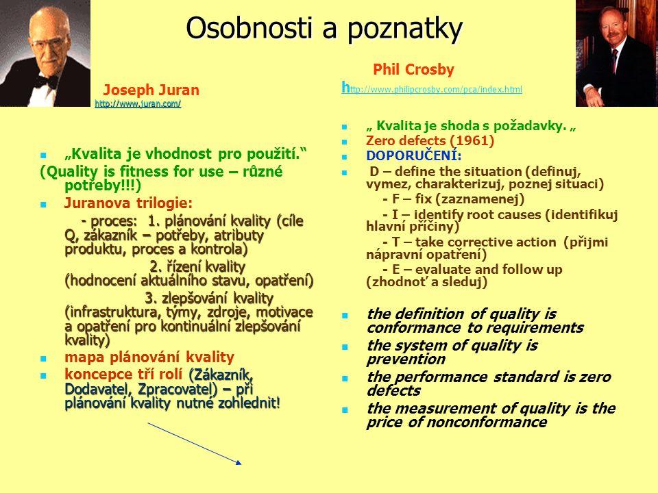 """Osobnosti a poznatky Joseph Juran http://www.juran.com/ http://www.juran.com/http://www.juran.com/ """"Kvalita je vhodnost pro použití. (Quality is fitness for use – různé potřeby!!!) Juranova trilogie: - proces: 1."""