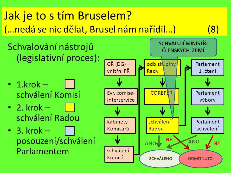 Jak je to s tím Bruselem? (…nedá se nic dělat, Brusel nám nařídil…) (8) Schvalování nástrojů (legislativní proces): 1.krok – schválení Komisí 2. krok