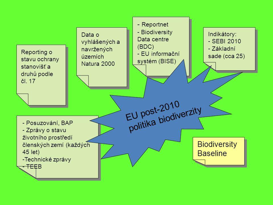 Reporting o stavu ochrany stanovišť a druhů podle čl. 17 Data o vyhlášených a navržených územích Natura 2000 - Reportnet - Biodiversity Data centre (B
