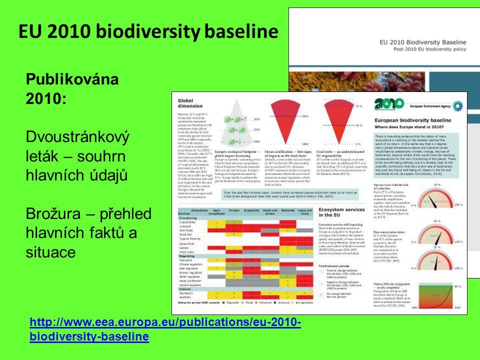 EU 2010 biodiversity baseline Publikována 2010: Dvoustránkový leták – souhrn hlavních údajů Brožura – přehled hlavních faktů a situace http://www.eea.
