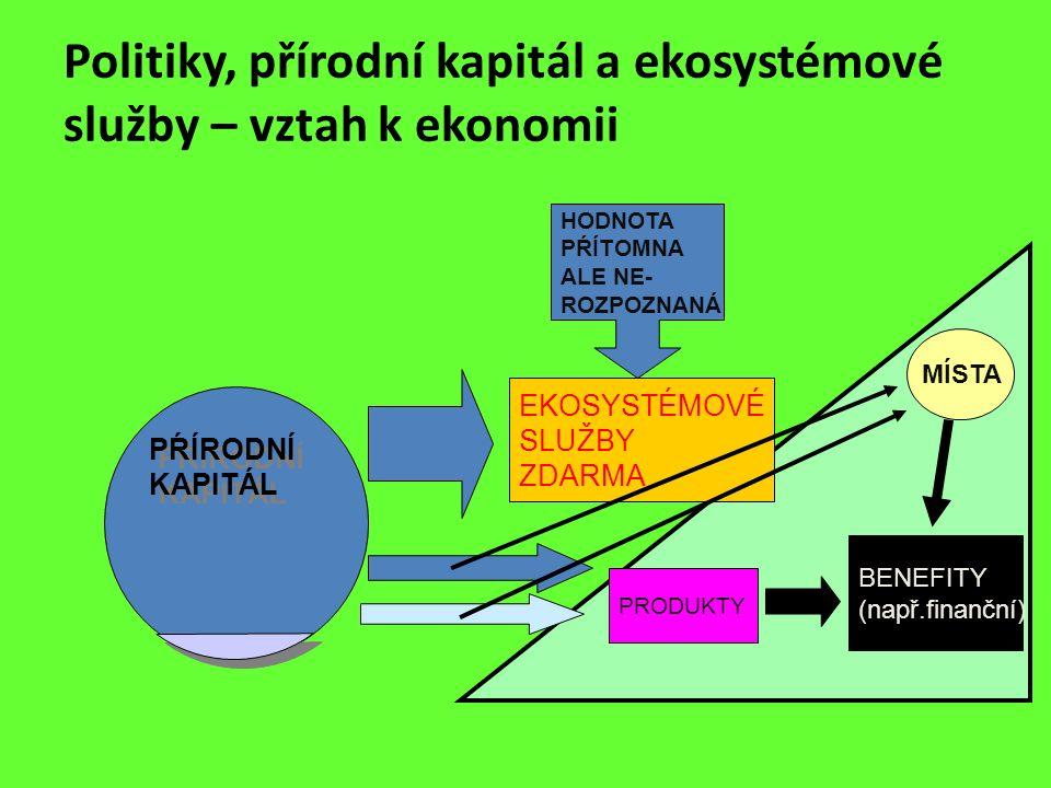 EKOSYSTÉMOVÉ SLUŽBY ZDARMA Politiky, přírodní kapitál a ekosystémové služby – vztah k ekonomii PŔÍRODNÍ KAPITÁL PRODUKTY BENEFITY (např.finanční) HODN