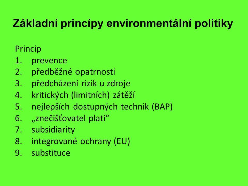 Základní princípy environmentální politiky Princip 1.prevence 2.předběžné opatrnosti 3.předcházení rizik u zdroje 4.kritických (limitních) zátěží 5.ne