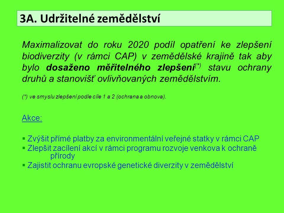Maximalizovat do roku 2020 podíl opatření ke zlepšení biodiverzity (v rámci CAP) v zemědělské krajině tak aby bylo dosaženo měřitelného zlepšení (*) s