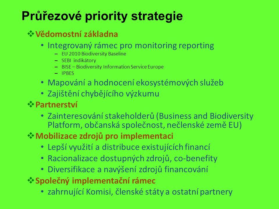  Vědomostní základna Integrovaný rámec pro monitoring reporting – EU 2010 Biodiversity Baseline – SEBI indikátory – BISE – Biodiversity Information S