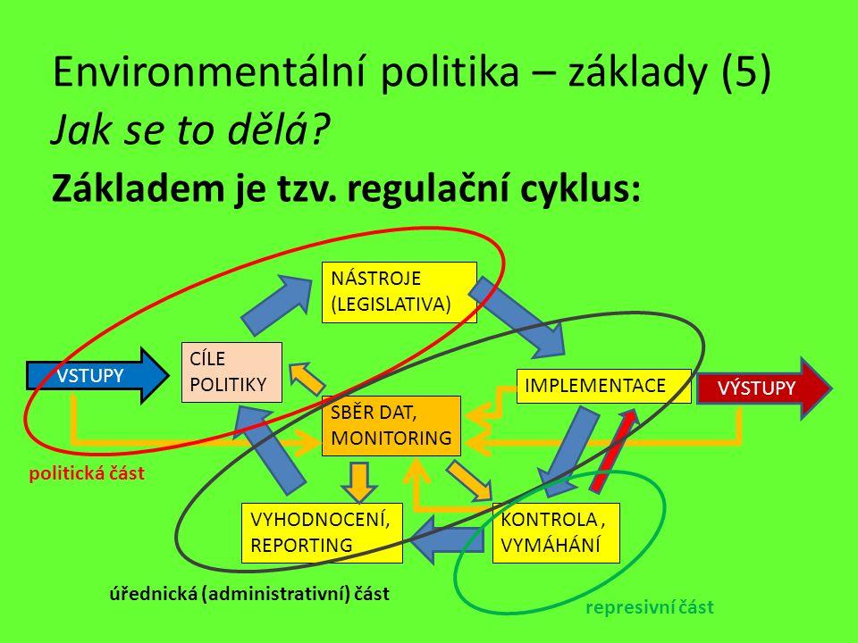 Environmentální politika – základy (6) CÍLE POLITIKY NÁSTROJE (LEGISLATIVA) IMPLEMENTACE KONTROLA, VYMÁHÁNÍ VYHODNOCENÍ, REPORTING SBĚR DAT, MONITORING VSTUPY VÝSTUPY politická část úřednická (administrativní) část represivní část občané, podniky, nevládní org., odbory, samospráva, municipality, atd.