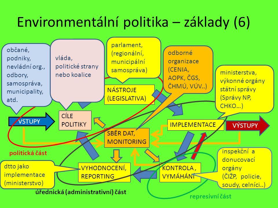 Environmentální politika – základy (6) CÍLE POLITIKY NÁSTROJE (LEGISLATIVA) IMPLEMENTACE KONTROLA, VYMÁHÁNÍ VYHODNOCENÍ, REPORTING SBĚR DAT, MONITORIN