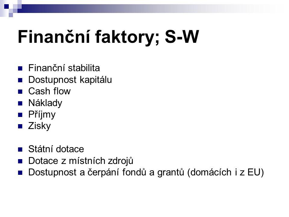 Finanční faktory; S-W Finanční stabilita Dostupnost kapitálu Cash flow Náklady Příjmy Zisky Státní dotace Dotace z místních zdrojů Dostupnost a čerpání fondů a grantů (domácích i z EU)
