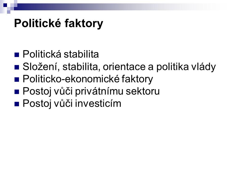 Politické faktory Politická stabilita Složení, stabilita, orientace a politika vlády Politicko-ekonomické faktory Postoj vůči privátnímu sektoru Postoj vůči investicím