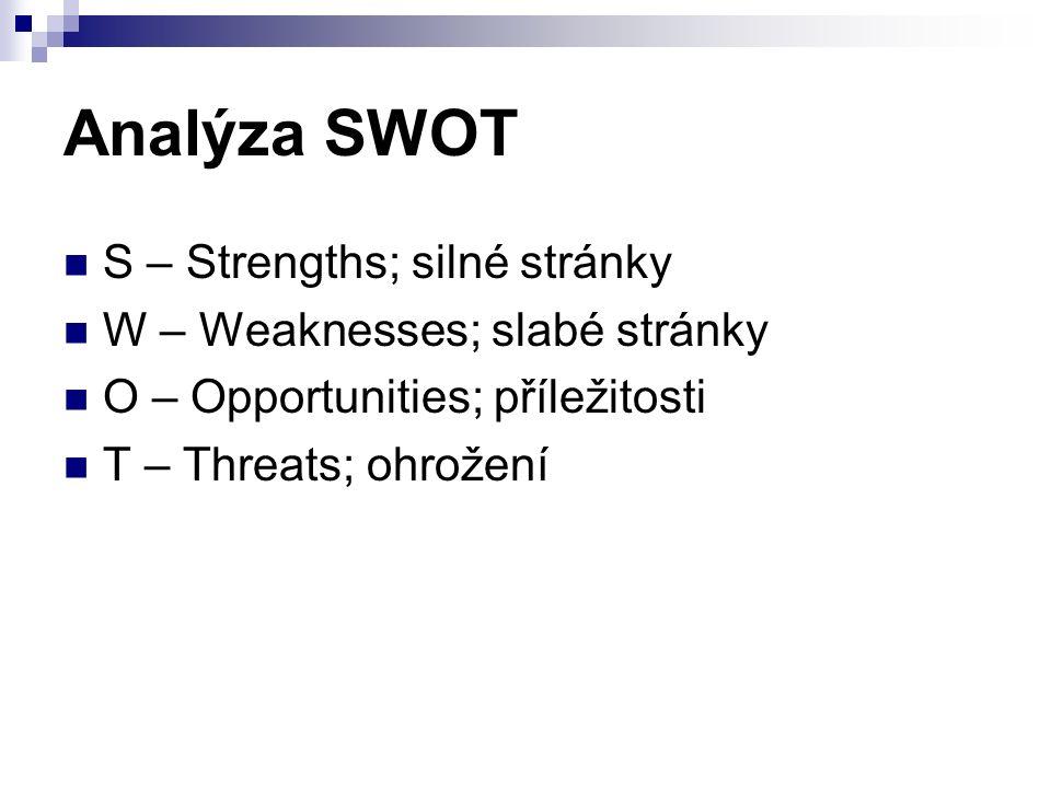 Základní firemní cíle; S-W Soulad  Akcionáři  Pracovníci  Dodavatelé  Zákazníci  Veřejnost