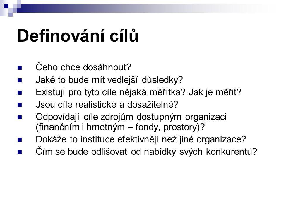 Definování cílů Čeho chce dosáhnout. Jaké to bude mít vedlejší důsledky.