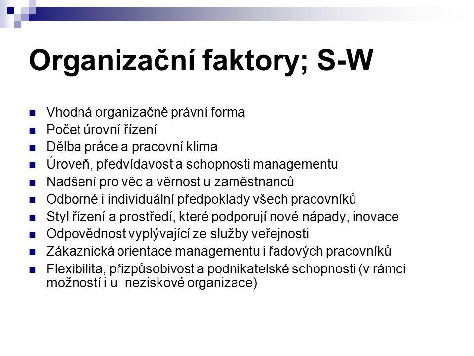 Informační systém; S-W Dostupnost informací Odpovídající technologie Kontrolní systém