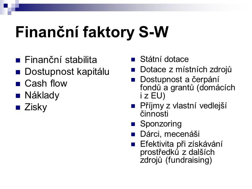 Finanční faktory S-W Finanční stabilita Dostupnost kapitálu Cash flow Náklady Zisky Státní dotace Dotace z místních zdrojů Dostupnost a čerpání fondů a grantů (domácích i z EU) Příjmy z vlastní vedlejší činnosti Sponzoring Dárci, mecenáši Efektivita při získávání prostředků z dalších zdrojů (fundraising)