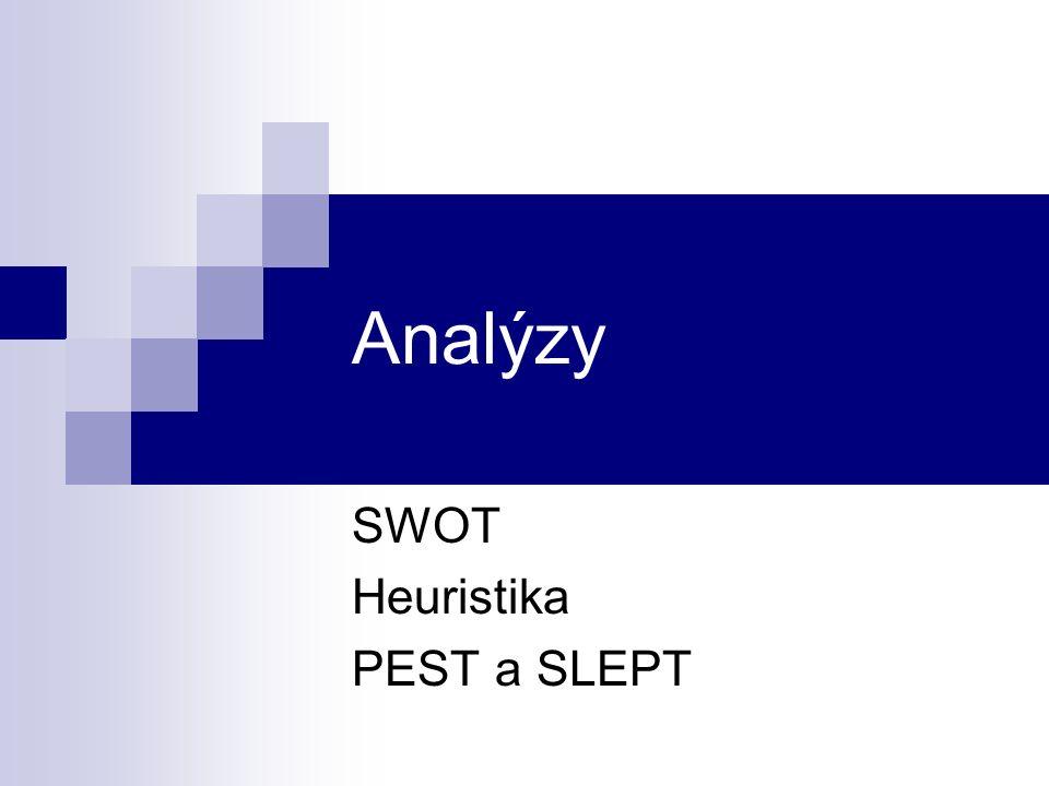 SWOT Heuristika PEST a SLEPT