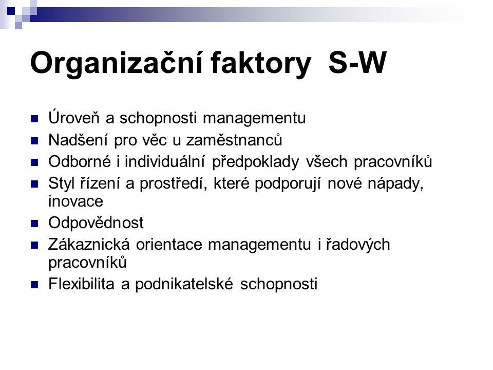 Organizační faktory S-W Úroveň a schopnosti managementu Nadšení pro věc u zaměstnanců Odborné i individuální předpoklady všech pracovníků Styl řízení a prostředí, které podporují nové nápady, inovace Odpovědnost Zákaznická orientace managementu i řadových pracovníků Flexibilita a podnikatelské schopnosti