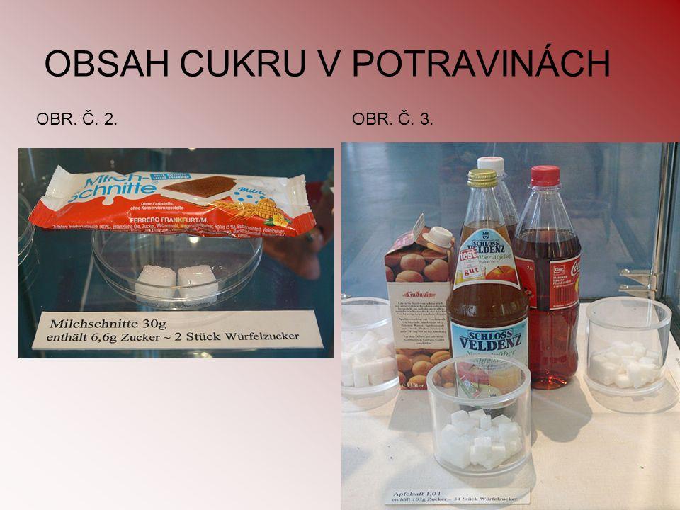 OBSAH CUKRU V POTRAVINÁCH OBR. Č. 2.OBR. Č. 3.