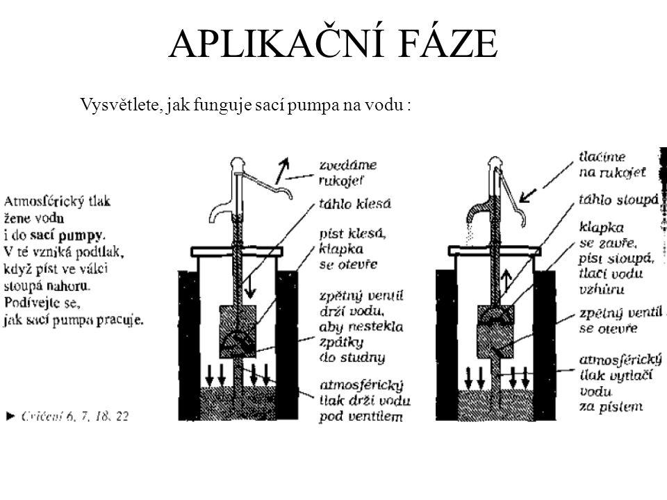APLIKAČNÍ FÁZE Vysvětlete, jak funguje sací pumpa na vodu :