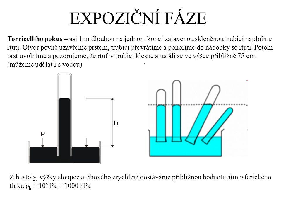 EXPOZIČNÍ FÁZE Torricelliho pokus – asi 1 m dlouhou na jednom konci zatavenou skleněnou trubici naplníme rtutí.