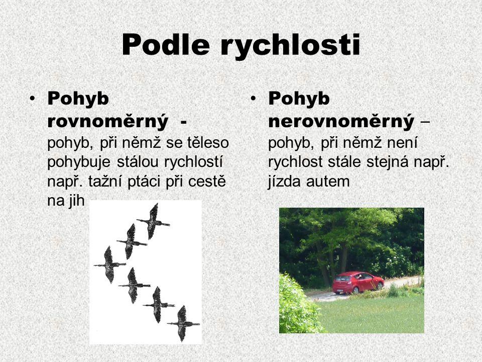 Použité materiály: Učebnice Fyzika pro 7.roč. ZŠ, SPN Praha 1991 Učebnice Fyzika pro 7.