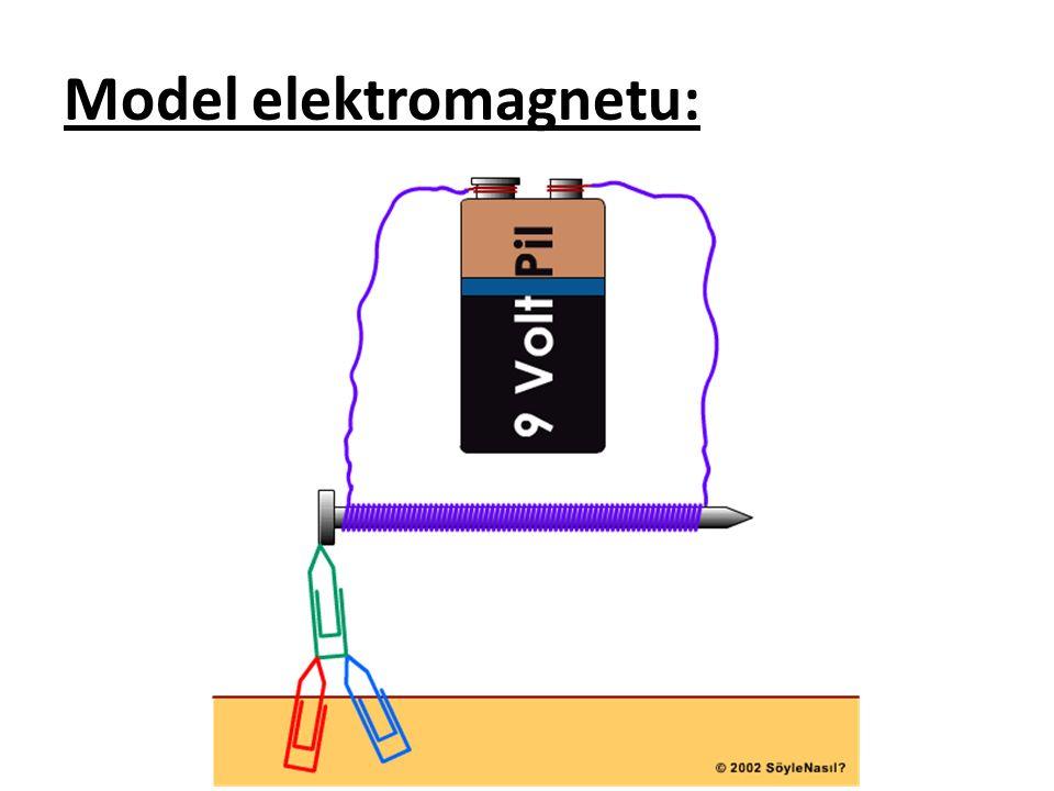 Model elektromagnetu: