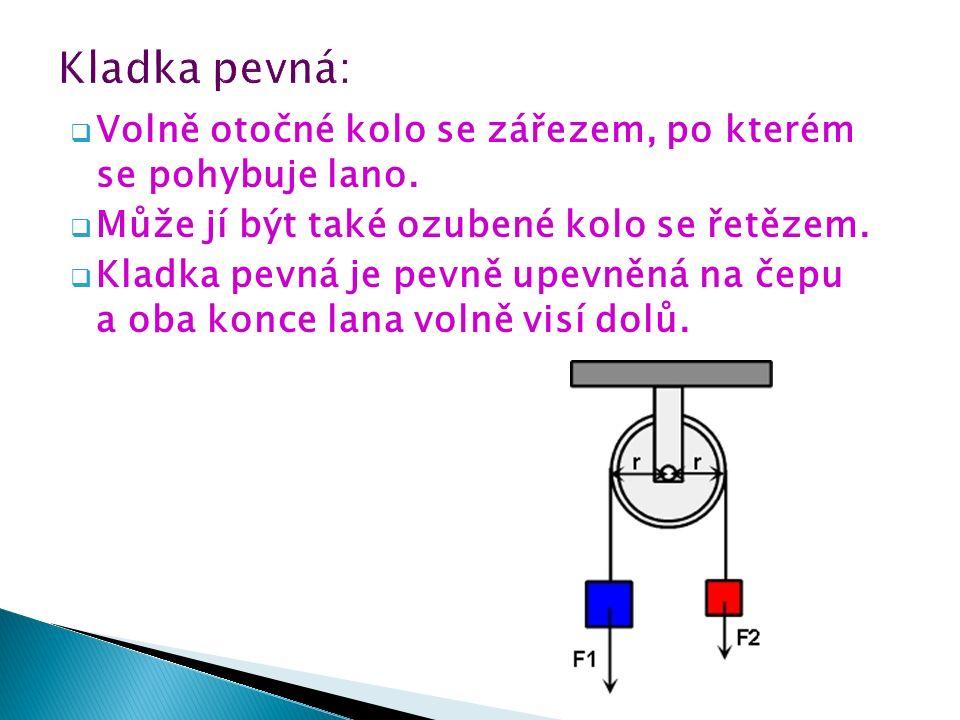  Volně otočné kolo se zářezem, po kterém se pohybuje lano.  Může jí být také ozubené kolo se řetězem.  Kladka pevná je pevně upevněná na čepu a oba