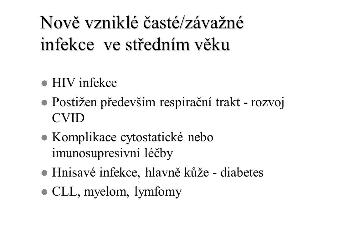 Nově vzniklé časté/závažné infekce ve středním věku l HIV infekce l Postižen především respirační trakt - rozvoj CVID l Komplikace cytostatické nebo imunosupresivní léčby l Hnisavé infekce, hlavně kůže - diabetes l CLL, myelom, lymfomy