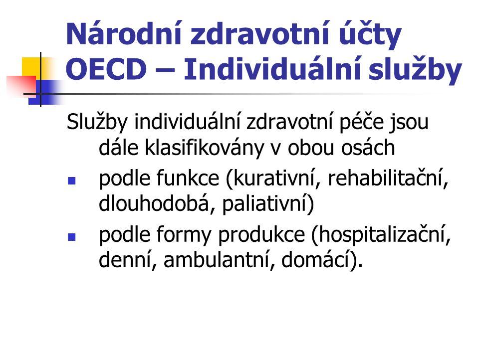 Národní zdravotní účty OECD – Individuální služby Služby individuální zdravotní péče jsou dále klasifikovány v obou osách podle funkce (kurativní, rehabilitační, dlouhodobá, paliativní) podle formy produkce (hospitalizační, denní, ambulantní, domácí).