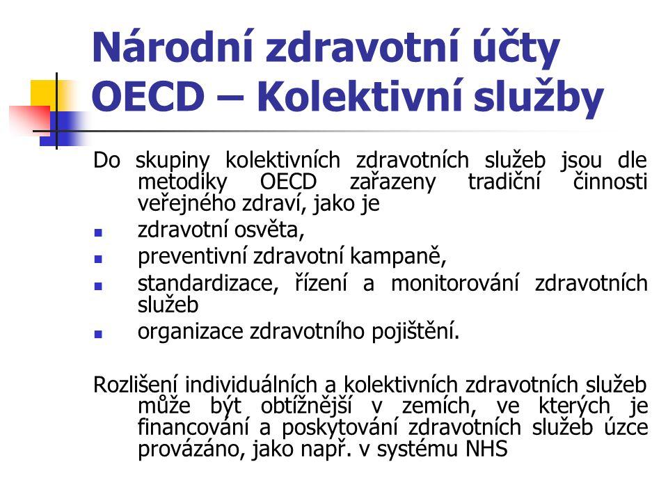 Národní zdravotní účty OECD – Kolektivní služby Do skupiny kolektivních zdravotních služeb jsou dle metodiky OECD zařazeny tradiční činnosti veřejného zdraví, jako je zdravotní osvěta, preventivní zdravotní kampaně, standardizace, řízení a monitorování zdravotních služeb organizace zdravotního pojištění.