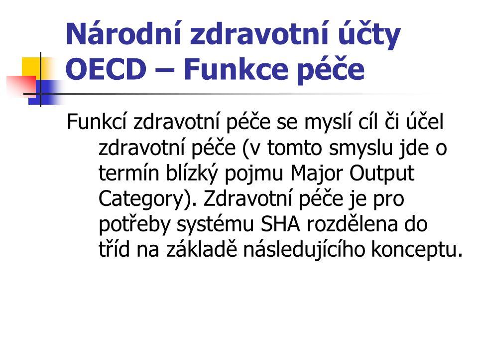 Národní zdravotní účty OECD – Funkce péče Funkcí zdravotní péče se myslí cíl či účel zdravotní péče (v tomto smyslu jde o termín blízký pojmu Major Output Category).