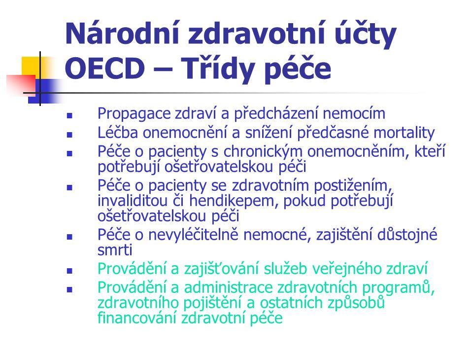 Národní zdravotní účty OECD – Třídy péče Propagace zdraví a předcházení nemocím Léčba onemocnění a snížení předčasné mortality Péče o pacienty s chronickým onemocněním, kteří potřebují ošetřovatelskou péči Péče o pacienty se zdravotním postižením, invaliditou či hendikepem, pokud potřebují ošetřovatelskou péči Péče o nevyléčitelně nemocné, zajištění důstojné smrti Provádění a zajišťování služeb veřejného zdraví Provádění a administrace zdravotních programů, zdravotního pojištění a ostatních způsobů financování zdravotní péče