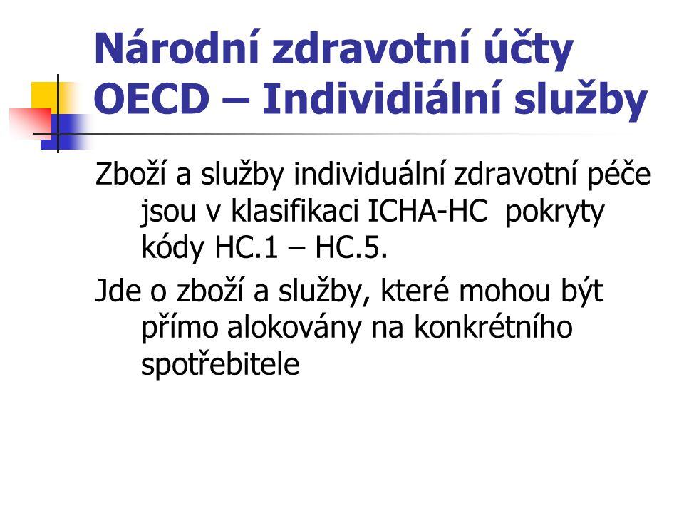 Národní zdravotní účty OECD – Individiální služby Zboží a služby individuální zdravotní péče jsou v klasifikaci ICHA-HC pokryty kódy HC.1 – HC.5.