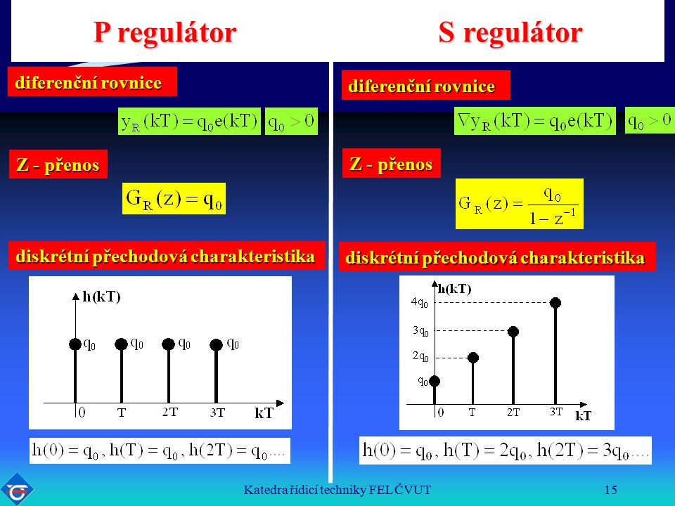 Katedra řídicí techniky FEL ČVUT15 P regulátor S regulátor diskrétní přechodová charakteristika diferenční rovnice Z - přenos diferenční rovnice Z - přenos diskrétní přechodová charakteristika