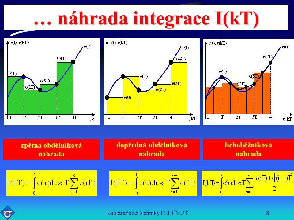 Katedra řídicí techniky FEL ČVUT8 … náhrada integrace I(kT) zpětná obdélníková náhrada dopředná obdélníková náhrada lichoběžníková náhrada