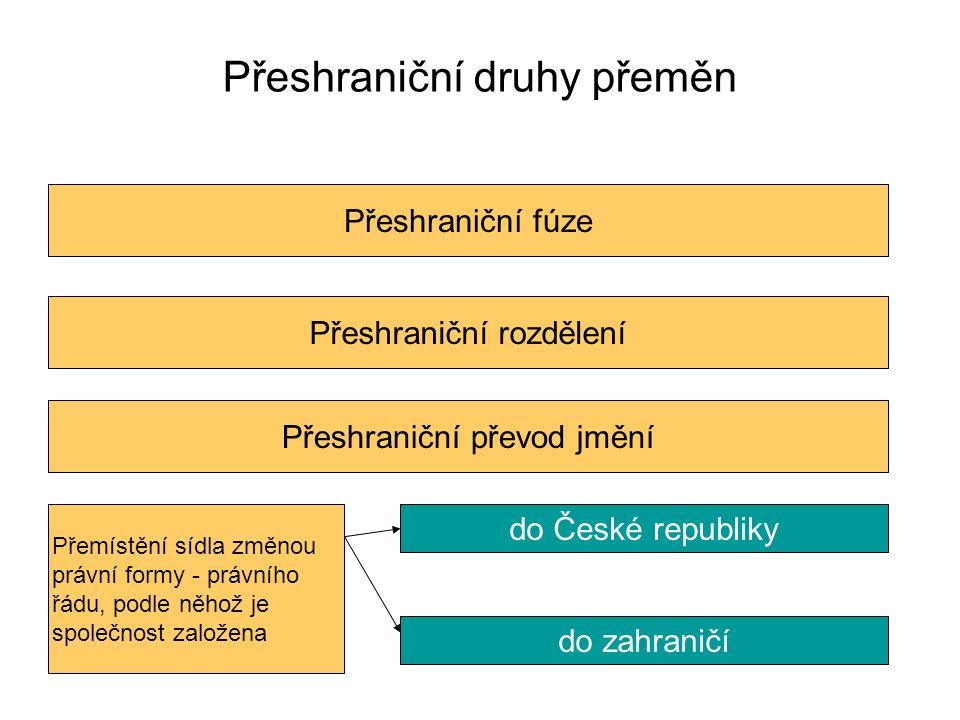 Přeshraniční druhy přeměn Přeshraniční fúzePřeshraniční rozděleníPřeshraniční převod jmění Přemístění sídla změnou právní formy - právního řádu, podle něhož je společnost založena do České republikydo zahraničí