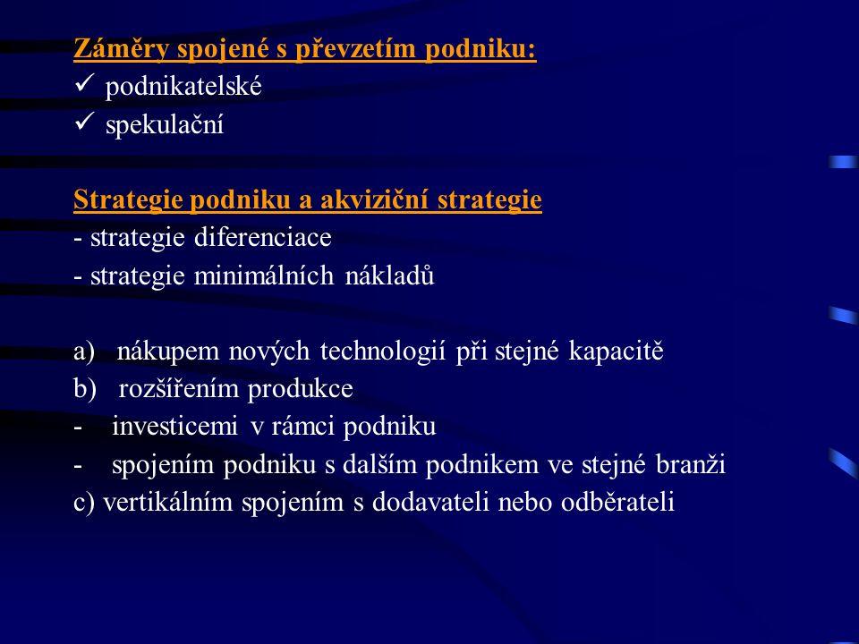 Záměry spojené s převzetím podniku: podnikatelské spekulační Strategie podniku a akviziční strategie - strategie diferenciace - strategie minimálních nákladů a) nákupem nových technologií při stejné kapacitě b) rozšířením produkce - investicemi v rámci podniku - spojením podniku s dalším podnikem ve stejné branži c) vertikálním spojením s dodavateli nebo odběrateli