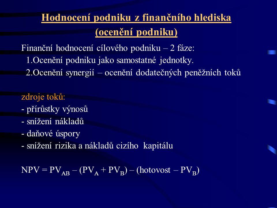 Způsoby financování akvizic 1.Koupě za hotové - pružnost - snížení rizika kupujícího a) použití zásoby hotových peněz b) půjčit si 2.