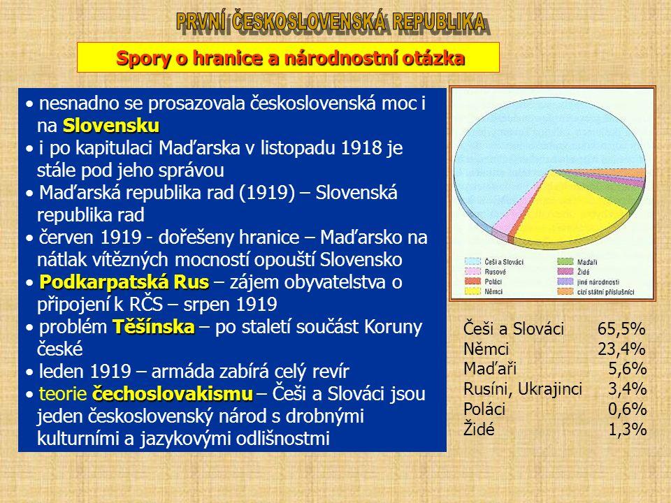 nesnadno se prosazovala československá moc i Slovensku na Slovensku i po kapitulaci Maďarska v listopadu 1918 je stále pod jeho správou Maďarská republika rad (1919) – Slovenská republika rad červen 1919 - dořešeny hranice – Maďarsko na nátlak vítězných mocností opouští Slovensko Podkarpatská Rus Podkarpatská Rus – zájem obyvatelstva o připojení k RČS – srpen 1919 Těšínska problém Těšínska – po staletí součást Koruny české leden 1919 – armáda zabírá celý revír čechoslovakismu teorie čechoslovakismu – Češi a Slováci jsou jeden československý národ s drobnými kulturními a jazykovými odlišnostmi Spory o hranice a národnostní otázka Češi a Slováci65,5% Němci23,4% Maďaři 5,6% Rusíni, Ukrajinci 3,4% Poláci 0,6% Židé 1,3%