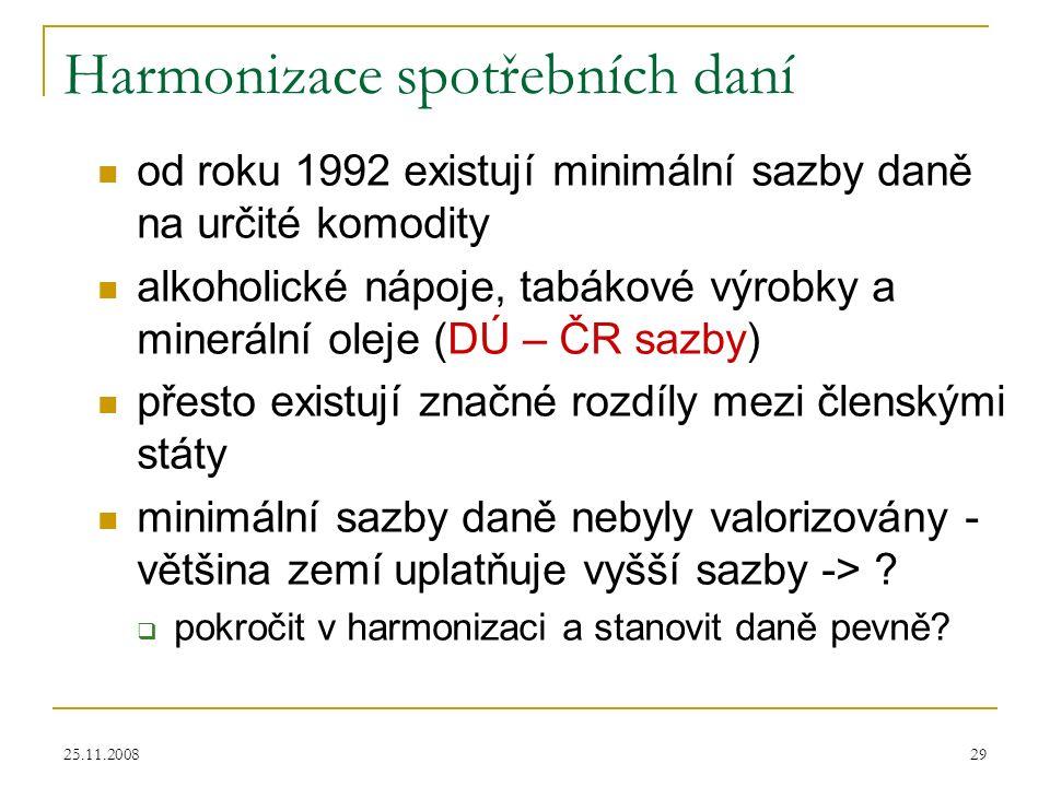 25.11.200829 Harmonizace spotřebních daní od roku 1992 existují minimální sazby daně na určité komodity alkoholické nápoje, tabákové výrobky a minerální oleje (DÚ – ČR sazby) přesto existují značné rozdíly mezi členskými státy minimální sazby daně nebyly valorizovány - většina zemí uplatňuje vyšší sazby -> .