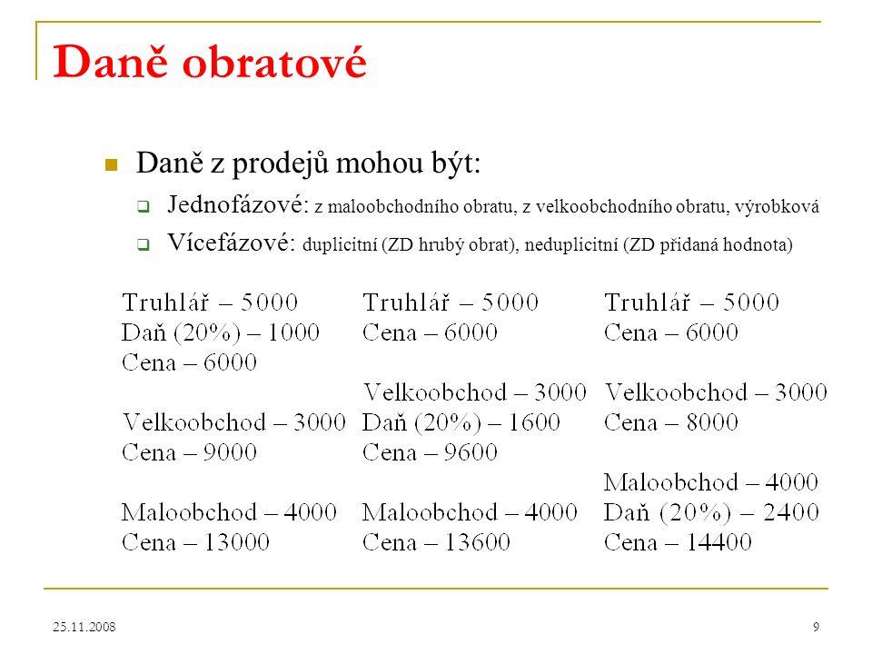25.11.20089 Daně obratové Daně z prodejů mohou být:  Jednofázové: z maloobchodního obratu, z velkoobchodního obratu, výrobková  Vícefázové: duplicitní (ZD hrubý obrat), neduplicitní (ZD přidaná hodnota)