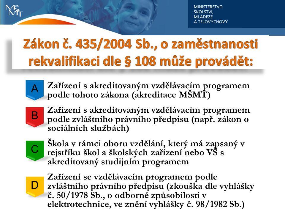 Zařízení s akreditovaným vzdělávacím programem podle tohoto zákona (akreditace MŠMT) Zařízení s akreditovaným vzdělávacím programem podle zvláštního p