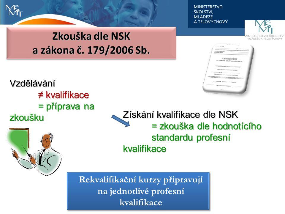 Zkouška dle NSK a zákona č. 179/2006 Sb. Vzdělávání ≠ kvalifikace = příprava na zkoušku Získání kvalifikace dle NSK = zkouška dle hodnotícího standard