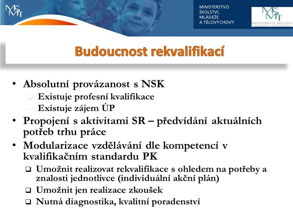 Absolutní provázanost s NSK  Existuje profesní kvalifikace – Existuje zájem ÚP Propojení s aktivitami SR – předvídání aktuálních potřeb trhu práce Mo