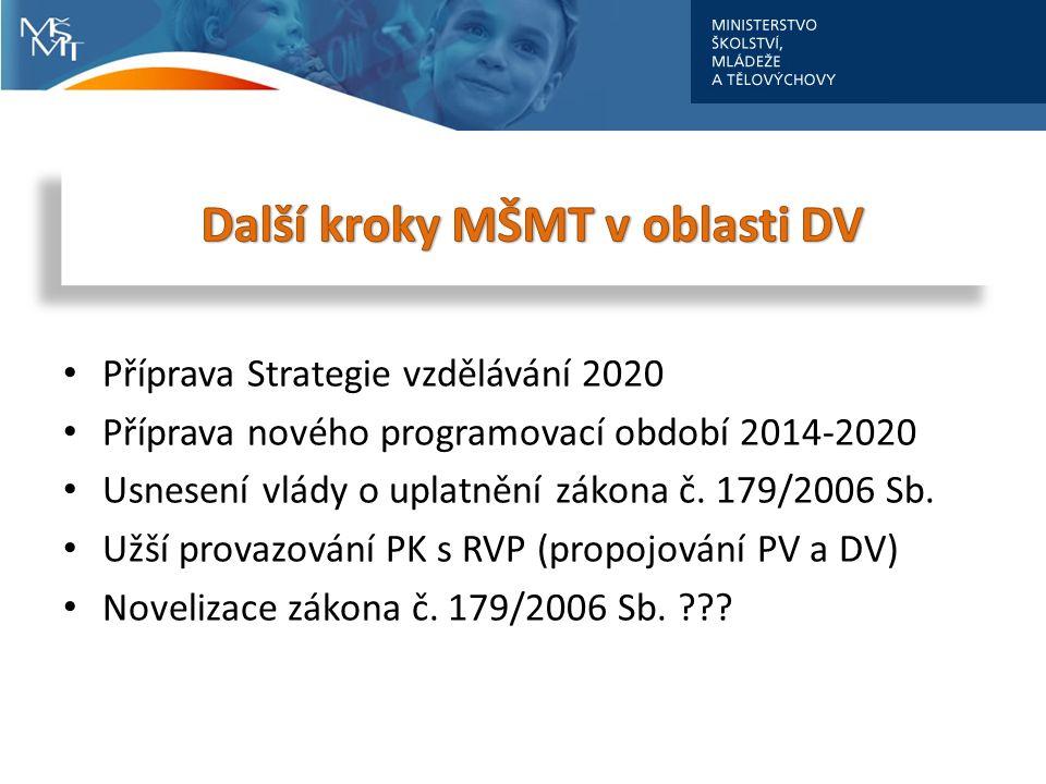 Příprava Strategie vzdělávání 2020 Příprava nového programovací období 2014-2020 Usnesení vlády o uplatnění zákona č. 179/2006 Sb. Užší provazování PK