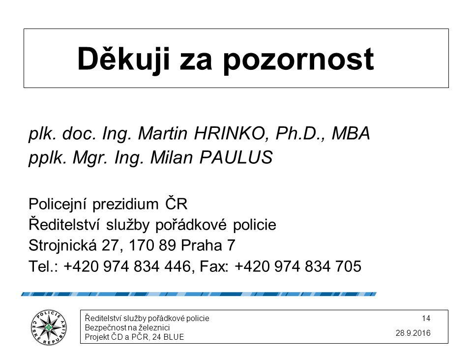 Děkuji za pozornost plk. doc. Ing. Martin HRINKO, Ph.D., MBA pplk.