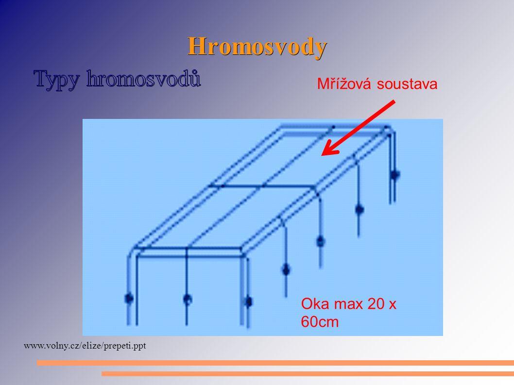 Hromosvody www.volny.cz/elize/prepeti.ppt Mřížová soustava Oka max 20 x 60cm