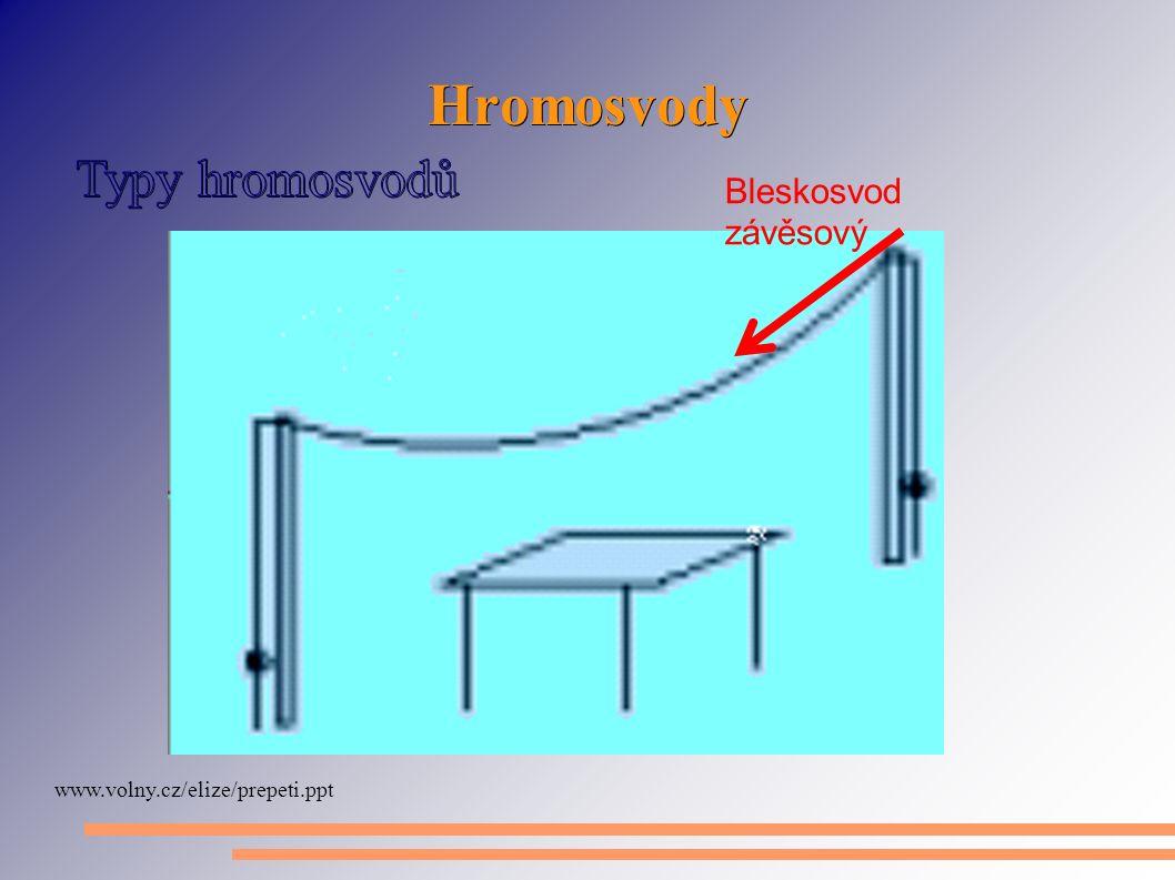 Hromosvody www.volny.cz/elize/prepeti.ppt Bleskosvod závěsový