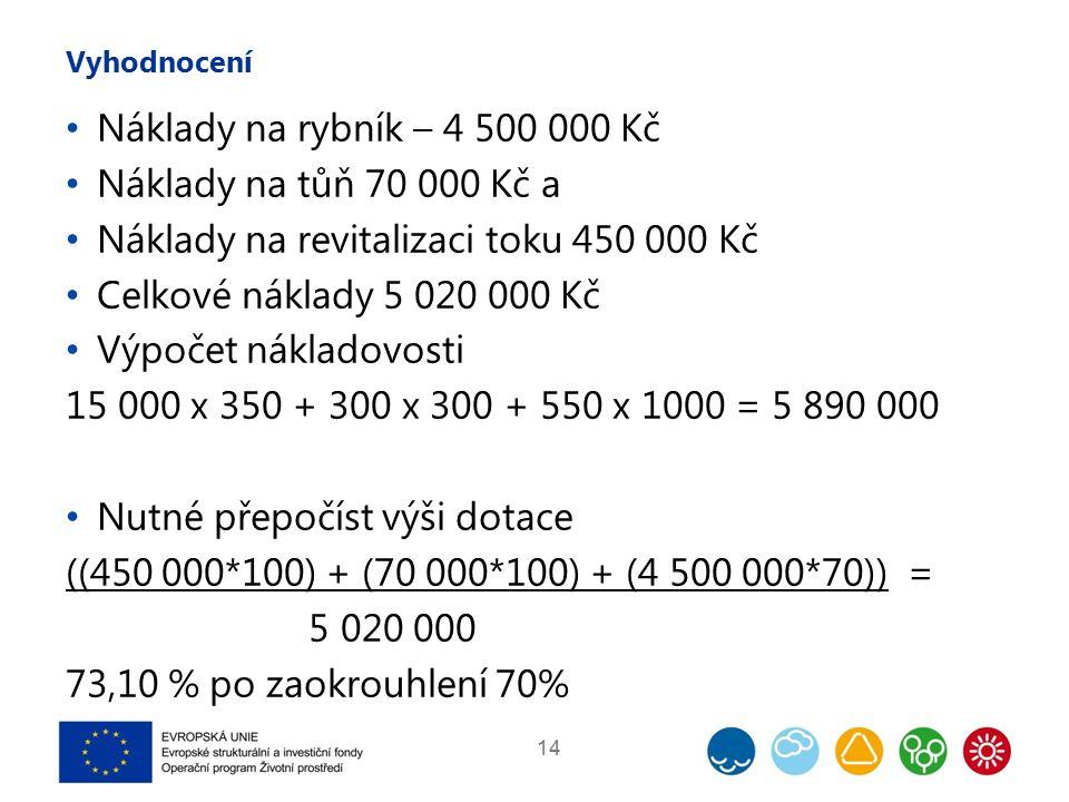 Vyhodnocení Náklady na rybník – 4 500 000 Kč Náklady na tůň 70 000 Kč a Náklady na revitalizaci toku 450 000 Kč Celkové náklady 5 020 000 Kč Výpočet nákladovosti 15 000 x 350 + 300 x 300 + 550 x 1000 = 5 890 000 Nutné přepočíst výši dotace ((450 000*100) + (70 000*100) + (4 500 000*70)) = 5 020 000 73,10 % po zaokrouhlení 70% 14