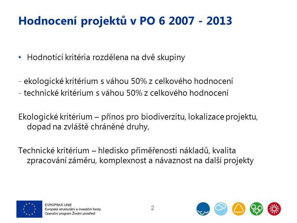 Hodnocení projektů v PO 6 2007 - 2013 Hodnotící kritéria rozdělena na dvě skupiny - ekologické kritérium s váhou 50% z celkového hodnocení - technické kritérium s váhou 50% z celkového hodnocení Ekologické kritérium – přínos pro biodiverzitu, lokalizace projektu, dopad na zvláště chráněné druhy, Technické kritérium – hledisko přiměřenosti nákladů, kvalita zpracování záměru, komplexnost a návaznost na další projekty 2