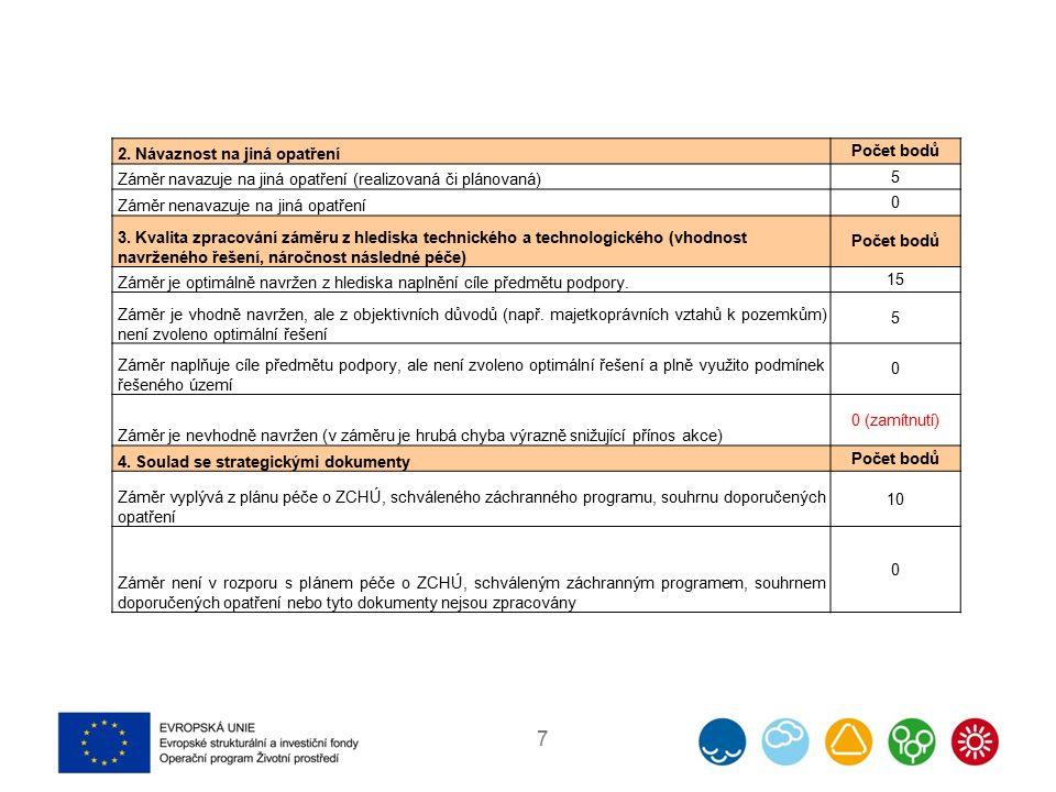 2. Návaznost na jiná opatření Počet bodů Záměr navazuje na jiná opatření (realizovaná či plánovaná) 5 Záměr nenavazuje na jiná opatření 0 3. Kvalita z